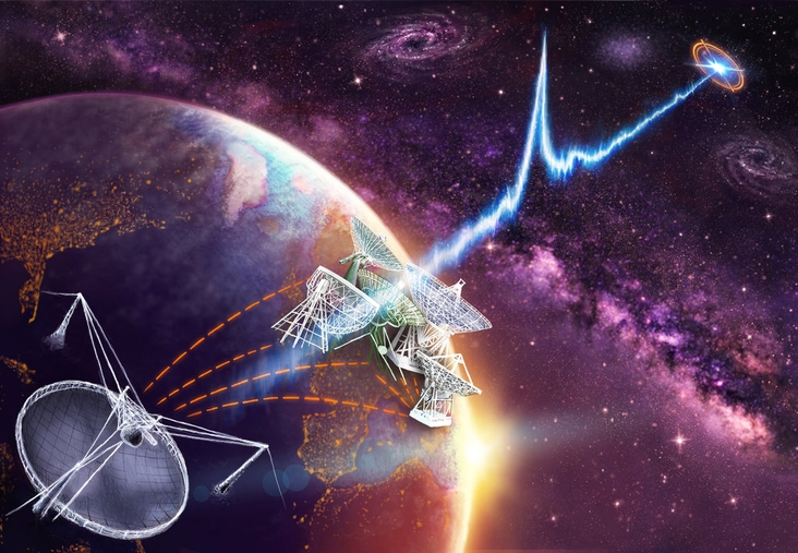 Mysterious Radio Waves from Space