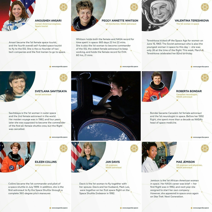 1st 8 amazing women were in space
