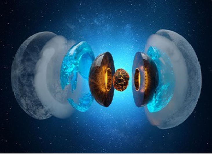 The discovery of superionic ice potentially solves the puzzle of what giant icy planets.