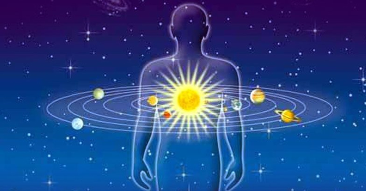 L'astrologia per conoscere se stessi-      astrology to know themselves