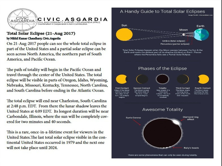 Total Solar Eclipse (21-Aug-2017)